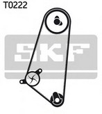 Set pompa apa+curea dintata SKF