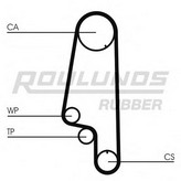 Set curea de distributie ROULUNDS RUBBER