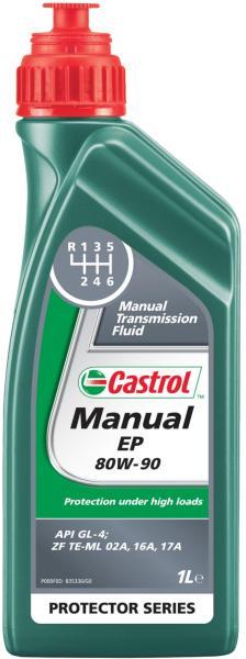 Ulei cutie viteze manuala Castrol Manual EP 80W90 1L