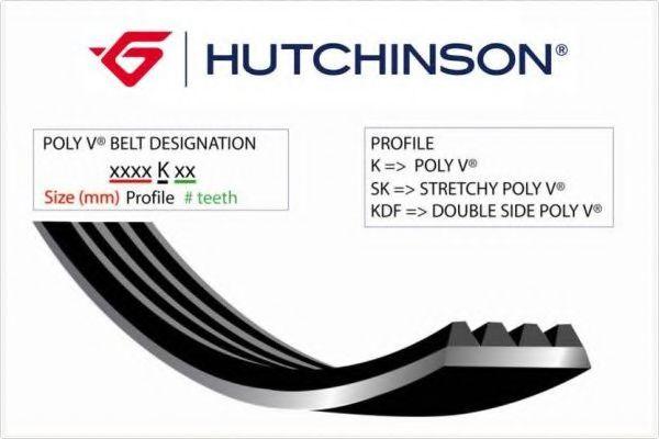 Curea transmisie cu caneluri HUTCHINSON 1110 K 5