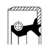 Inel etansare, caseta directie CORTECO 19016632B