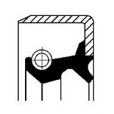 Simering, cutie de transfer CORTECO 19015045B