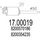 Filtru funingine/particule, sist.de esapament MTS 17.00019
