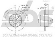 Disc frana sbs 1815204305