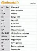 Set curea de distributie CONTITECH CT1028K3
