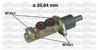 Pompa centrala, frana CIFAM 202-039