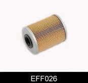 Filtru combustibil COMLINE EFF026