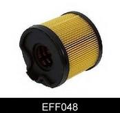 Filtru combustibil COMLINE EFF048