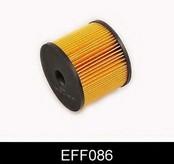 Filtru combustibil COMLINE EFF086